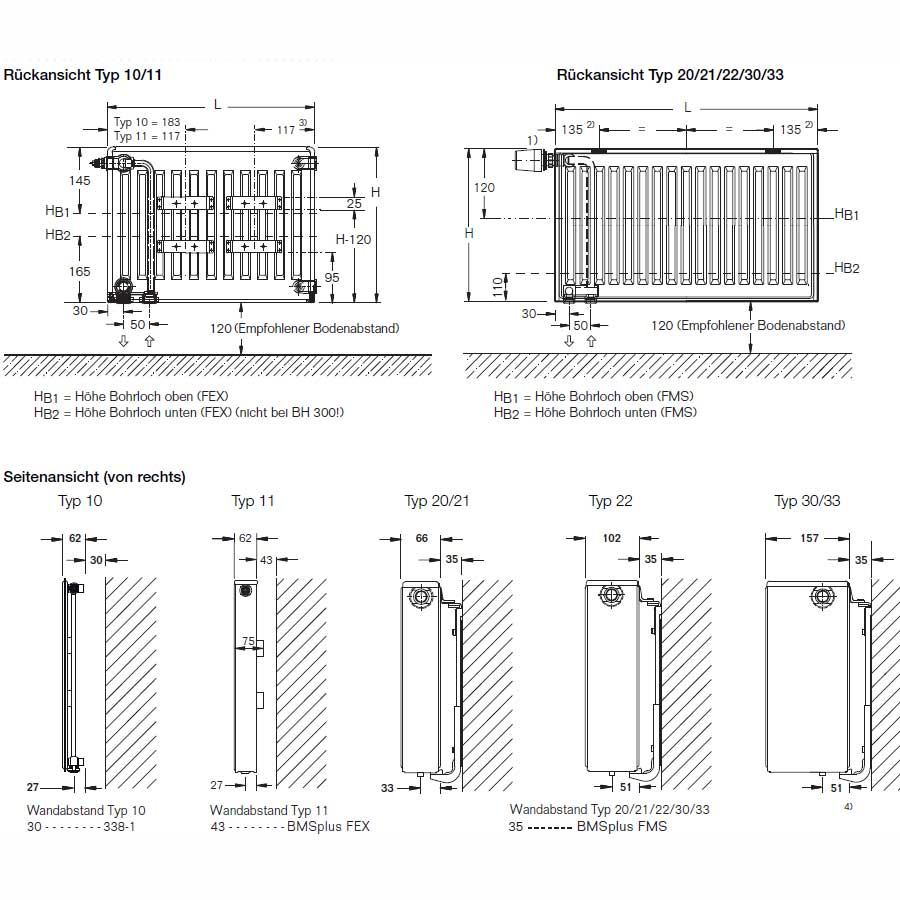 liebelt webshop buderus heizk rper vc profil typ 33 bh 600 bl 1600 l g nstig online kaufen. Black Bedroom Furniture Sets. Home Design Ideas